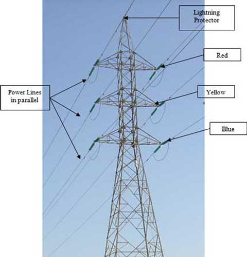 Electric Power Transmission Structures : Emf map of cyprus eac